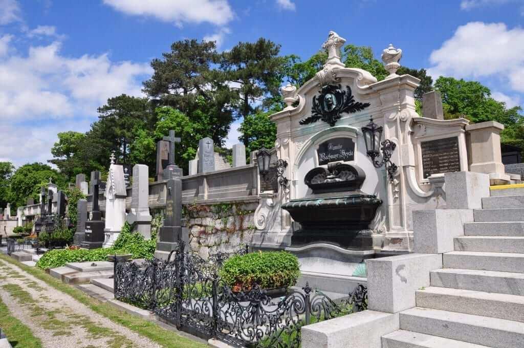 Cementerio Hietzing